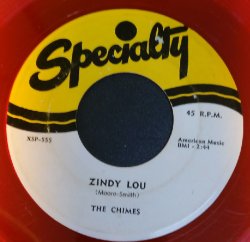 Zindy Lou